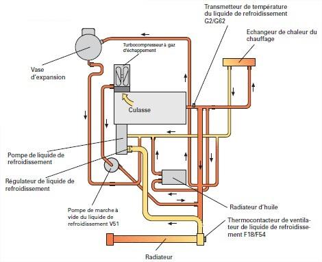 Pompe-de-marche-a-vide-du-liquide-de-refroidissement.jpg