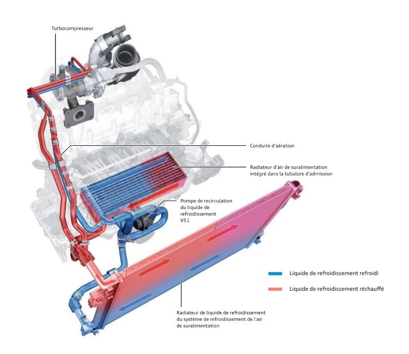 Pompe-de-recirculation-du-liquide-de-refroidissement-V51.jpeg