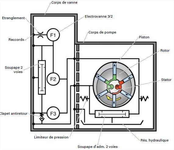 Pompe-hydraulique-schema.jpg