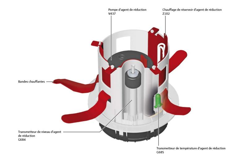 Pot-de-stabilisation-dans-le-reservoir-actif.png