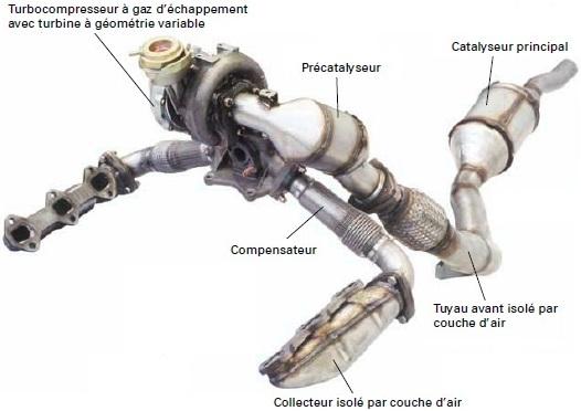 Precatalyseur-et-turbo-compresseur.jpg