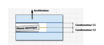 Principe-de-fonctionnement-des-capteurs-d-acceleration-2.png