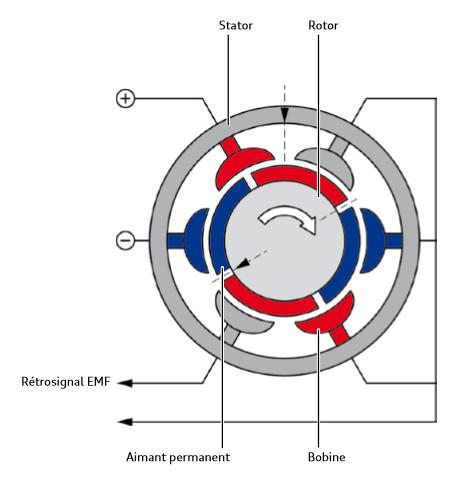 Principe-de-fonctionnement-pompe-d-agent-de-reduction-V437.png