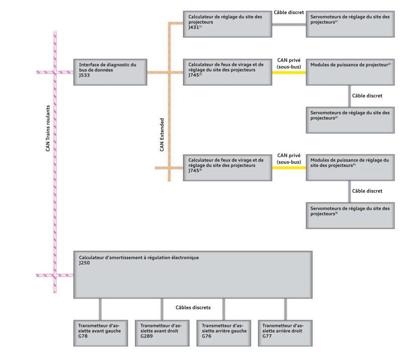 Principe-de-representation-du-pilotage-sur-les-vehicules-avec-amortissement-a-regulation-electroniqu.jpeg