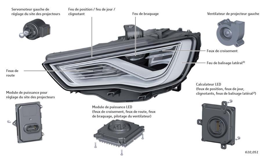 Projecteur-a-LED-aUDI-a3-13.jpeg
