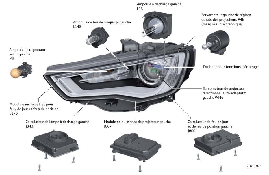A3 8v Eclairage Ext 233 Rieur Page 1 A3 8v Forum Audi Com