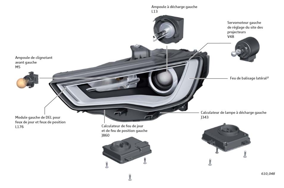 Projecteur-bi-xenon-droit-Audi-A3-13.png