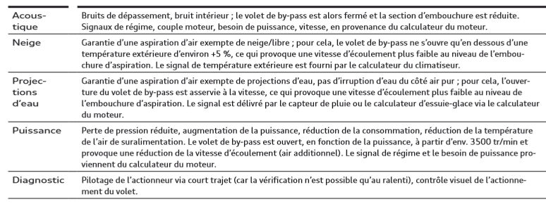 Protection-design-combinee-avec-filtre-a-air-integre.png