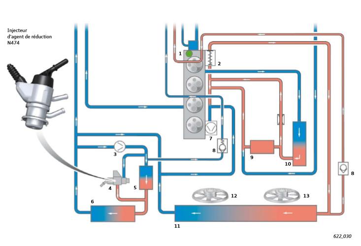 Raccordement-au-systeme-de-refroidissement-du-moteur-TDI-R4-de-20l-de-l-Audi-A414.png