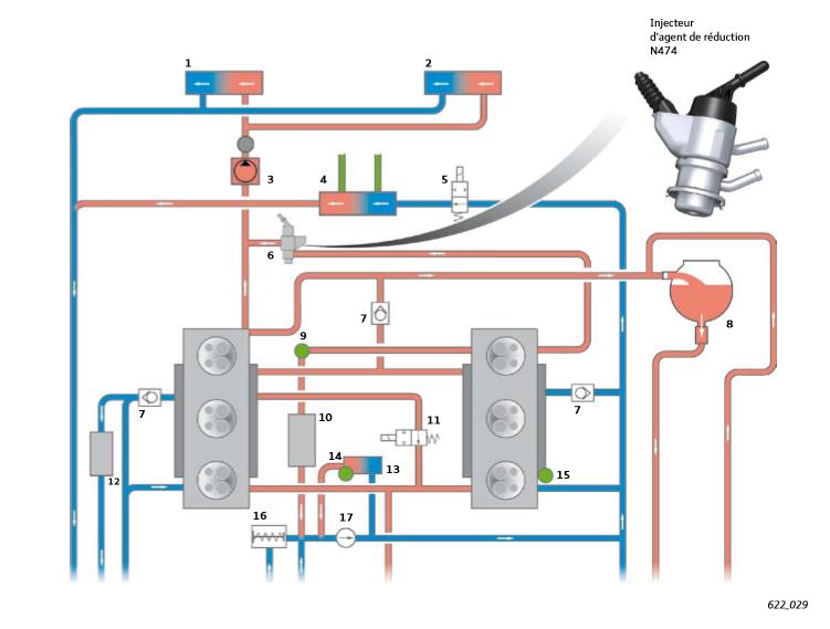 Raccordement-au-systeme-de-refroidissement-du-moteur-V6-TDI-de-30l-sur-l-Audi-A814.png