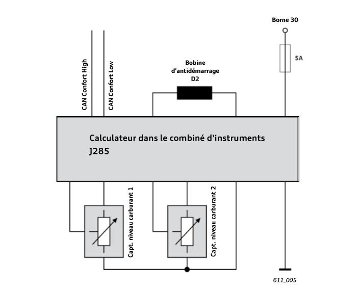 Raccordement-combine-d-instruments-Audi-A3-13.png