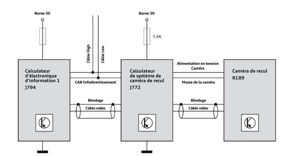 Realisation-du-systeme-de-la-camera-de-recul-Audi-A3.png