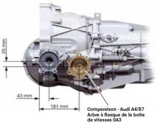 Recapitulatif-des-nouveautes-concernant-la-transmission-pour-la-gamme-B8-3.jpg