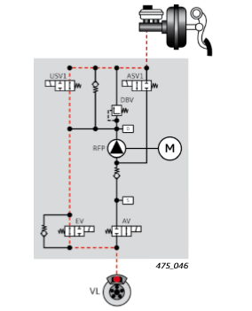 Reduction-de-la-pression-de-freinage.png