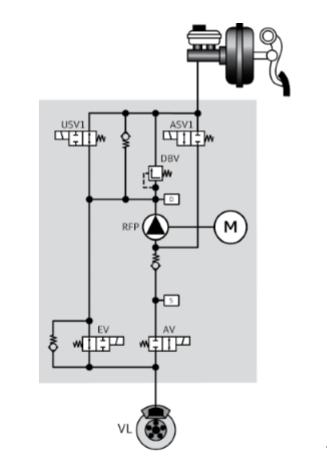 Reglage-de-base-des-vannes-daspiration-et-d-inversion-vannes-de-coupure-sur-l-Audi-A3.png