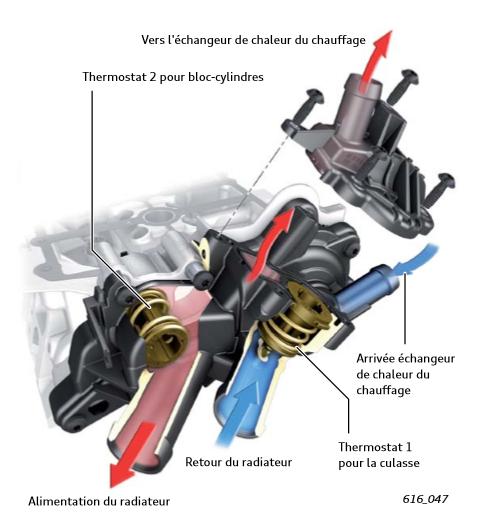 Regulateur-de-liquide-de-refroidissement-moteurs-TFSI.png
