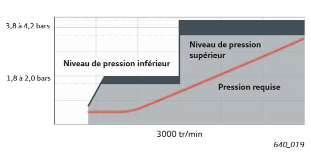 Regulation-de-pression-dhuile_20181101-0920.png