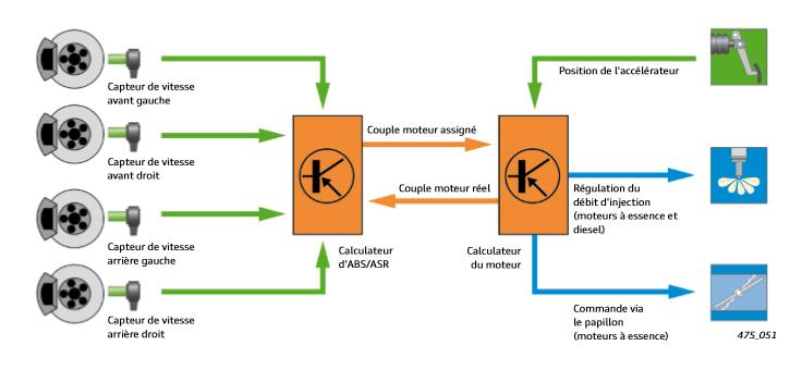 Regulation-du-couple-d-inertie-du-moteur-MSR.png