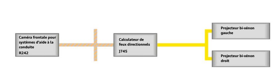 Regulation-progressive-de-la-portee-d-eclairage-A3-13-Synoptique.png
