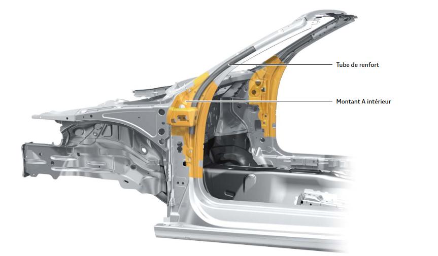 Renfort du montant A Audi A3