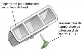 Repartition-pour-diffuseurs.jpg