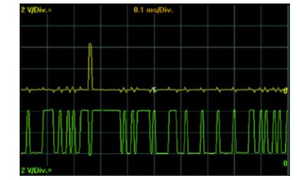 Representation-de-la-courbe-du-signal-sur-loscilloscope-en-mode-monofilaire-arret-image.png