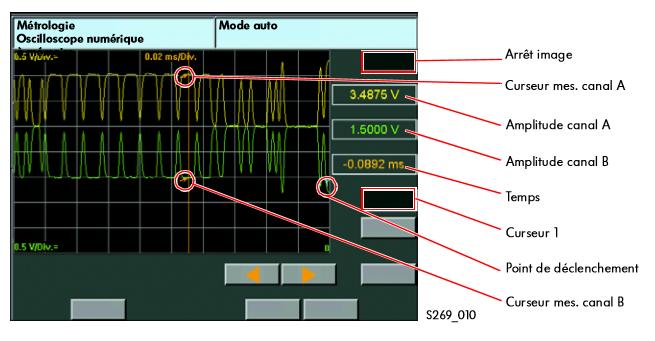 Representation-du-bus-de-donnees-CAN-Propulsion-sur-loscilloscope-du-VAS-5051.png