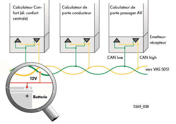BUS CAN (Controller Area Network) Partie 2 (Page 1) / Electricité