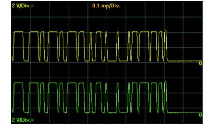 Representation-sur-loscilloscope---court-circuit-de-la-ligne-CAN-high-vers-la-ligne-CAN-low.png