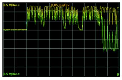 Representation-sur-loscilloscope-numerique-a-memoire---coupure-de-la-ligne-CAN-low.png
