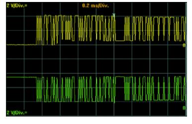 Representation-sur-loscilloscope-numerique-a-memoire--interversion-CAN-high-et-CAN-low.png