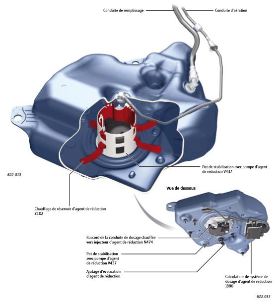 Reservoir-actif-d-agent-de-reduction-AudiA611-et-AudiA7Sportback.png