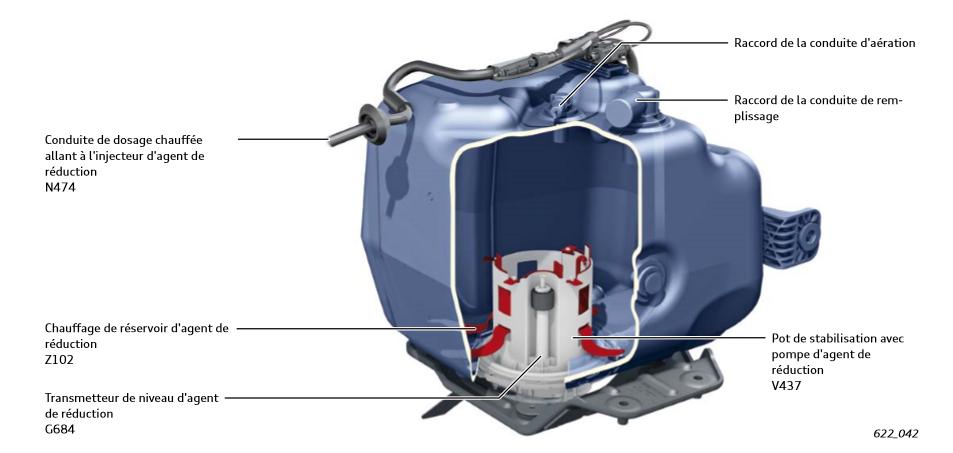 Reservoir-actif-d-agent-de-reduction-de-l-Audi-A810.png