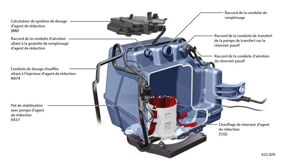 Reservoir-actif-d-agent-de-reduction-de-l-Audi-A814.jpeg