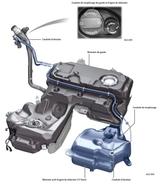 Reservoir-de-carburant-AudiA611-et-AudiA7Sportback.png