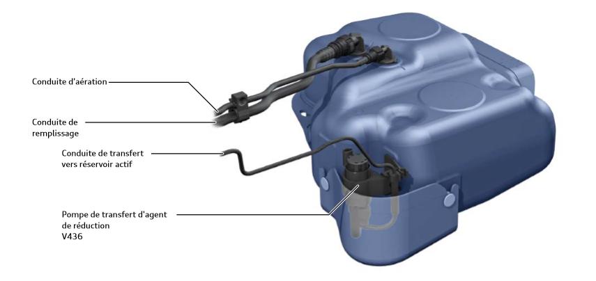 Reservoir-passif-d-agent-de-reduction-Audi-A4-14.png