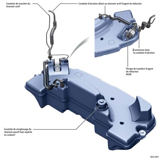 Reservoir-passif-d-agent-de-reduction-de-l-Audi-A814.png