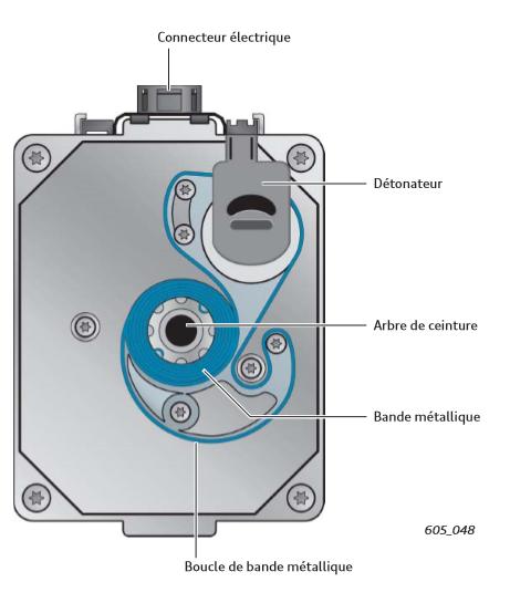 Retracteur-de-ceinture-a-declenchement-pyrotechniqueretracteur-a-bande-airbag.png
