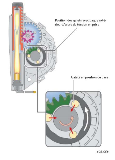 Retracteurs-de-ceinture-a-declenchement-pyrotechnique-a-l-avant-combines-a-Audi-pre-sense-fonctionne.png