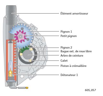 Retracteurs-de-ceinture-a-declenchement-pyrotechnique-a-l-avant-combines-a-Audi-pre-sense.png