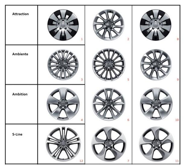 Roues-et-pneus-Audi-A3-13.jpeg