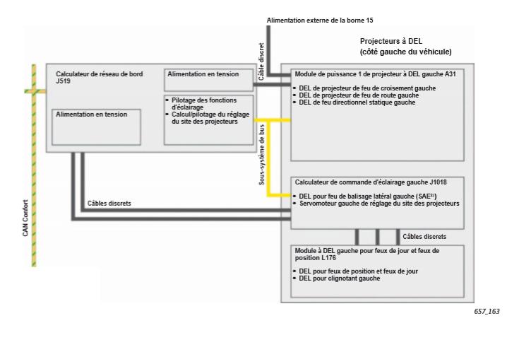 Schema-de-principe-de-l-activation-1.png
