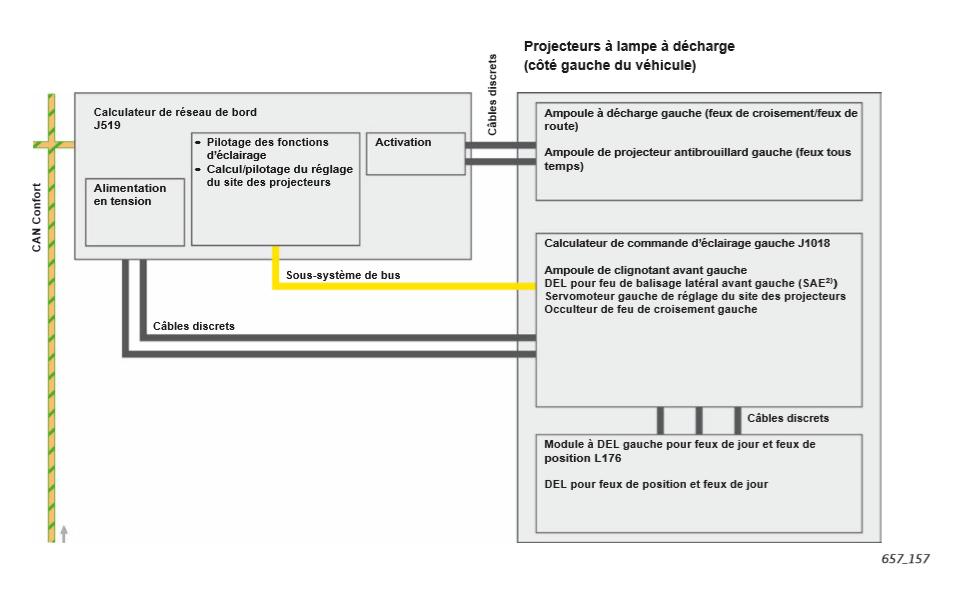 Schema-de-principe-de-l-activation.png