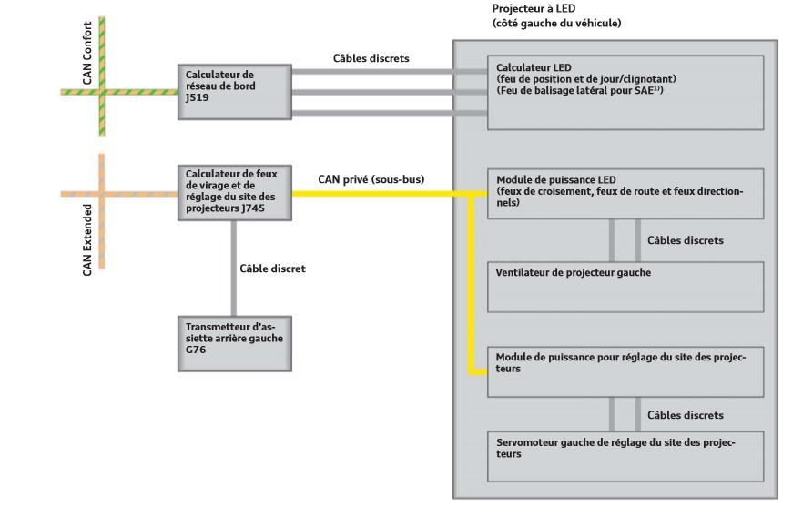 Schema-de-principe-du-pilotage-des-projecteurs-a-LED-Audi-A3-13.png