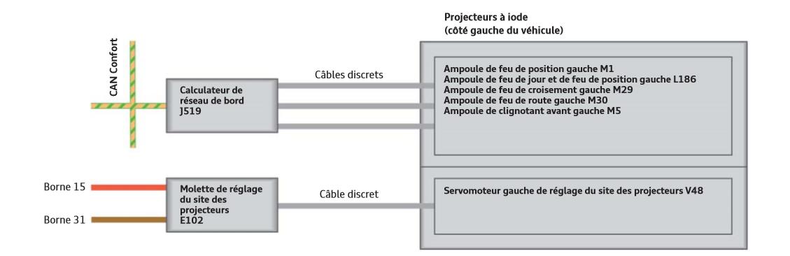 Schema-de-principe-du-pilotage-des-projecteurs-a-iode-Audi-A3-13.png