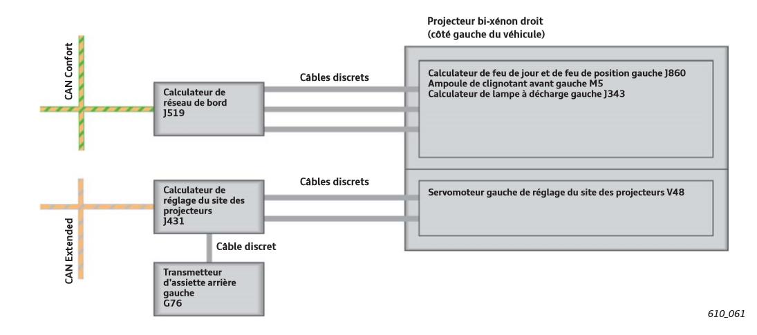 Schema-de-principe-du-pilotage-des-projecteurs-bi-xenon-Audi-A3-13.png