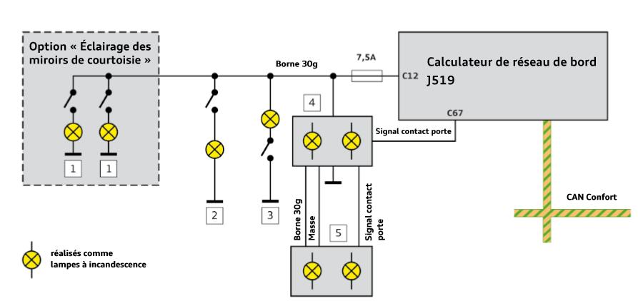 Schema-electrique-equipement-d-eclairage-interieur-de-serie.png