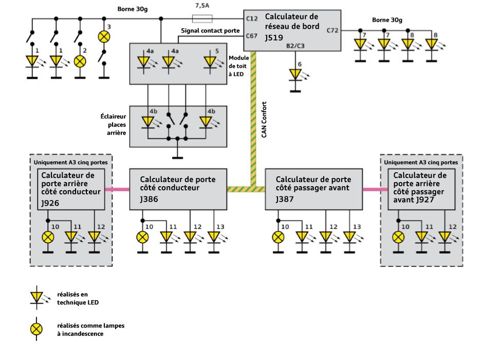 Schema-electrique-pack-d-eclairage-interieur-avec-MMI-Radio-ou-MMI-Navigation-plus-Audi-A3-13.png