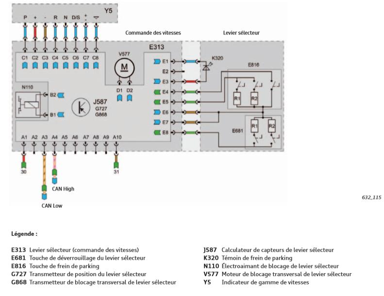 Schema-fonctionnel-de-la-commande-des-vitesses.png