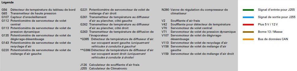 Schema-fonctionnel-du-climatiseur-automatique-legende.jpg